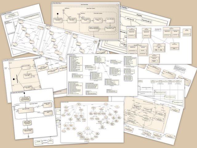 Image of UML Diagrams - Visualising Information Technology