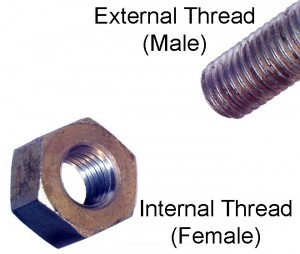 Image of an Internal External Screw Thread - Visualising Information Technology